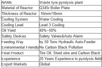100% security waste tyre pyrolysis plant